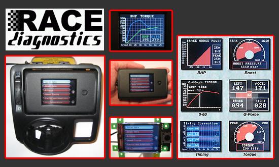 liquid race diagnostics Race Performances liquid