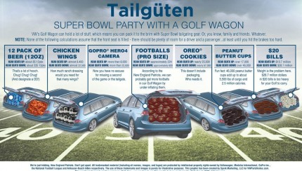 golf 430x244 Hauling A Super Bowl Party In A VW Golf