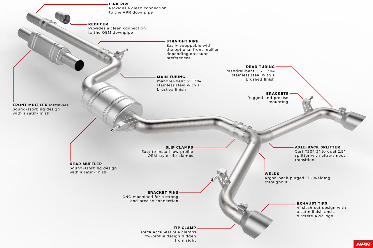apr exhaust catback mk7 gti overview APR Bolsters Mk7 Golf Range With Cat Back Exhaust System For GTI